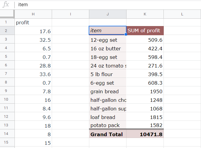 The upper-leftmost cell of the Pivot Table highlighted. This is what you have to delete to delete the entire Pivot Table when pressing the Delete button on your keyboard.