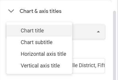 Google Sheets Chart and axis titles portion. Chart title selected.