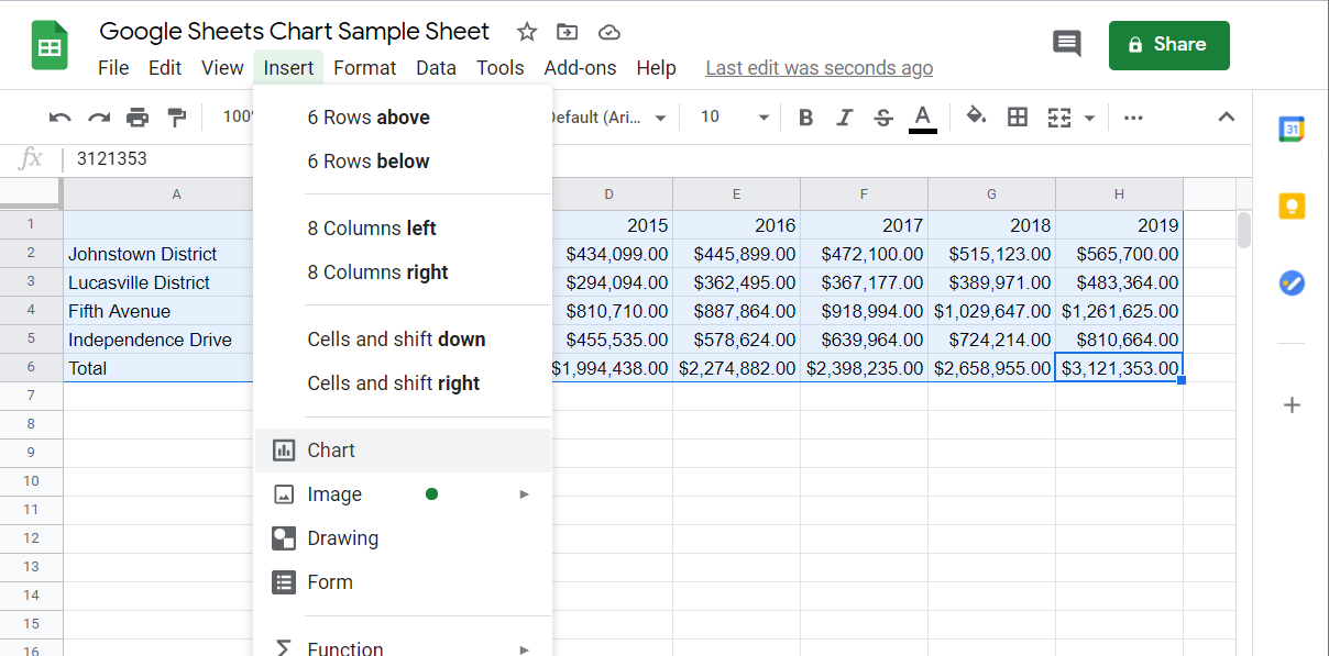 Insert selected, drop-down box on Google Sheets. Chart highlighted.