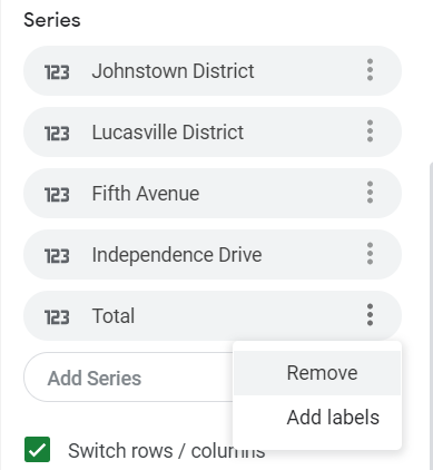 Google Sheets Chart editor. Data series listed. Clicking on the three dots on the side of the series name reveals two options: Remove and Add labels. Remove option highlighted.