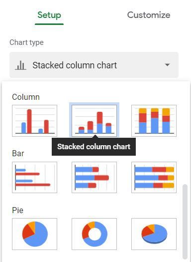 Google Sheets Chart editor. Setup tab selected. Chart type drop-down box selected.Stacked column chart selected.
