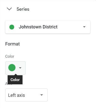Series options. Johnstown District selected. Format color highlighted.