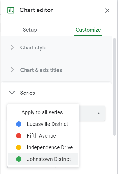 Chart editor sidebar, Customize tab, Series options. Drop-down box clicked to choose a specific series to modify.