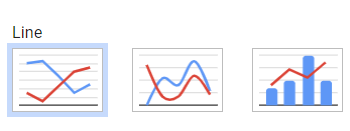 The icons showing the types of line charts. From left to right: simple line chart, smooth line chart, and combo chart.