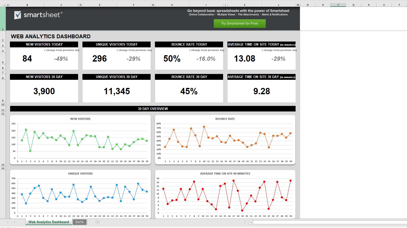 Web Analytics Dashboard Template