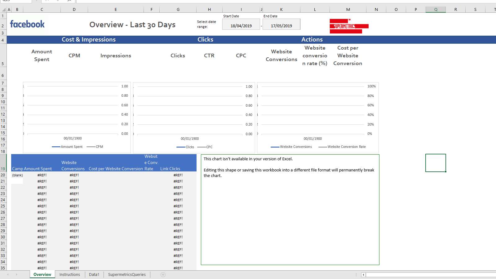 Facebook Ads Overview Excel Template