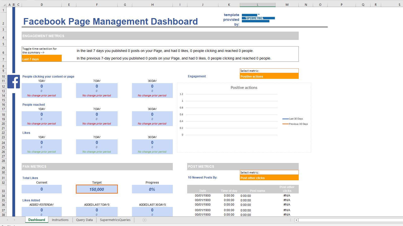 Facebook Page Management Dashboard