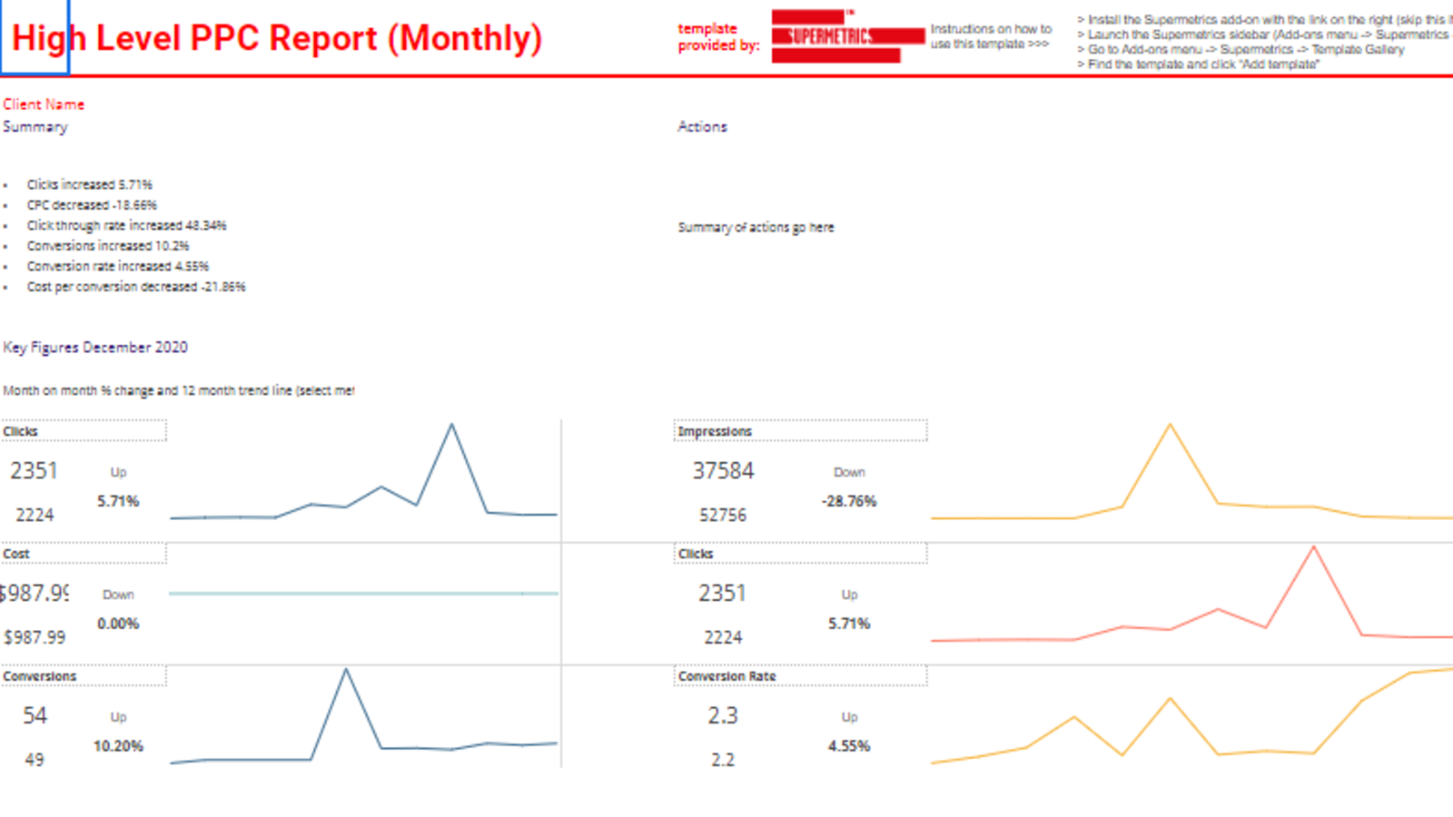Google Ads high-level monthly report for Google Sheets