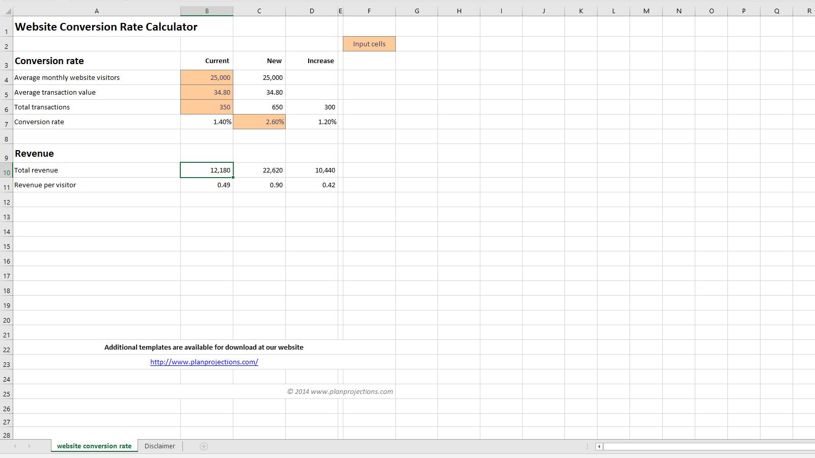 Website Conversion Rate Calculator