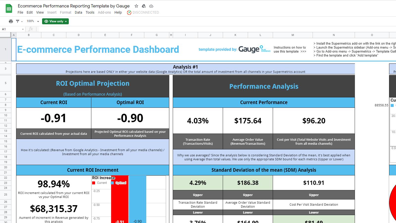 E-Commerce Performance Dashboard Template