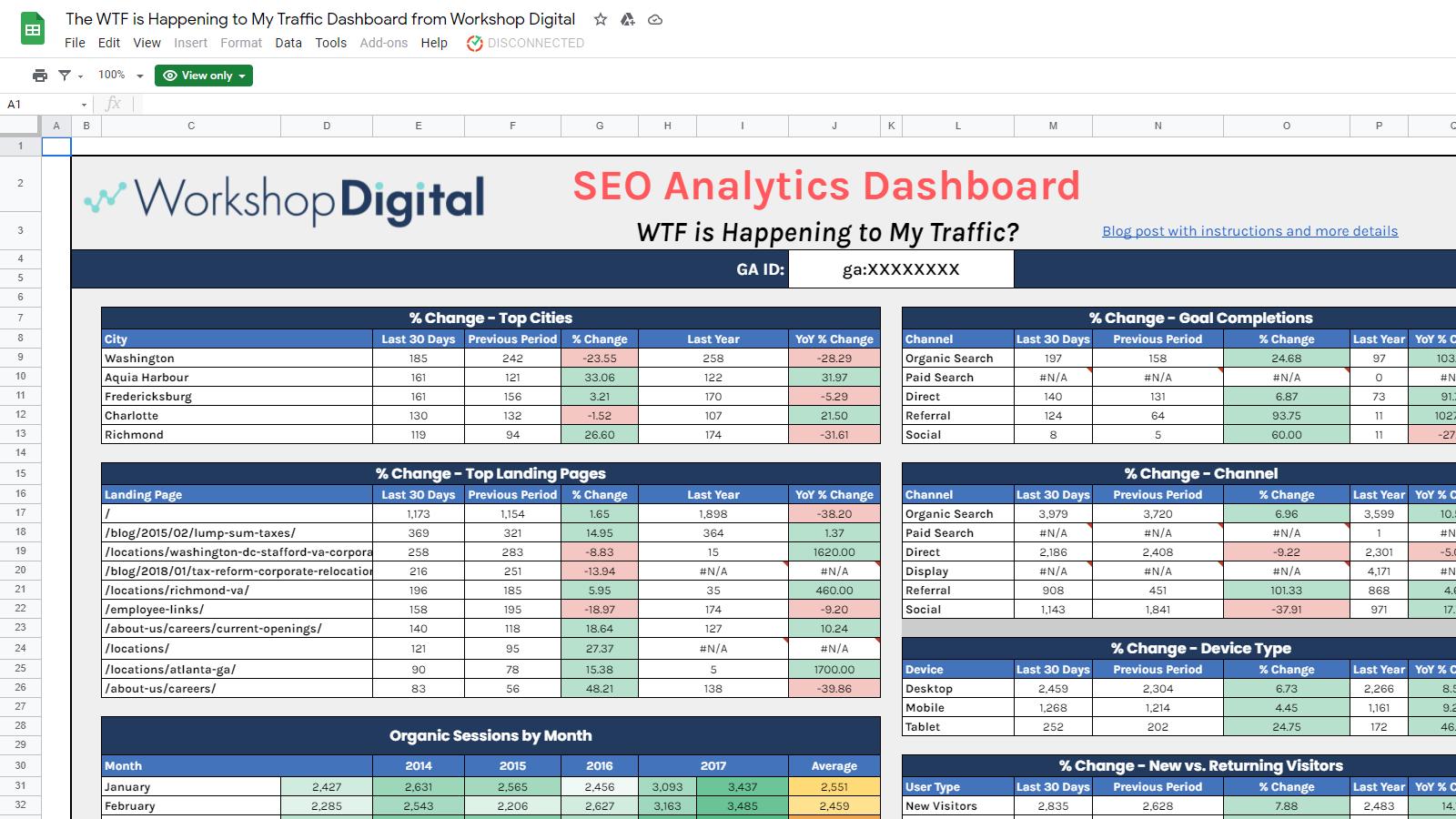 SEO Analytics Dashboard