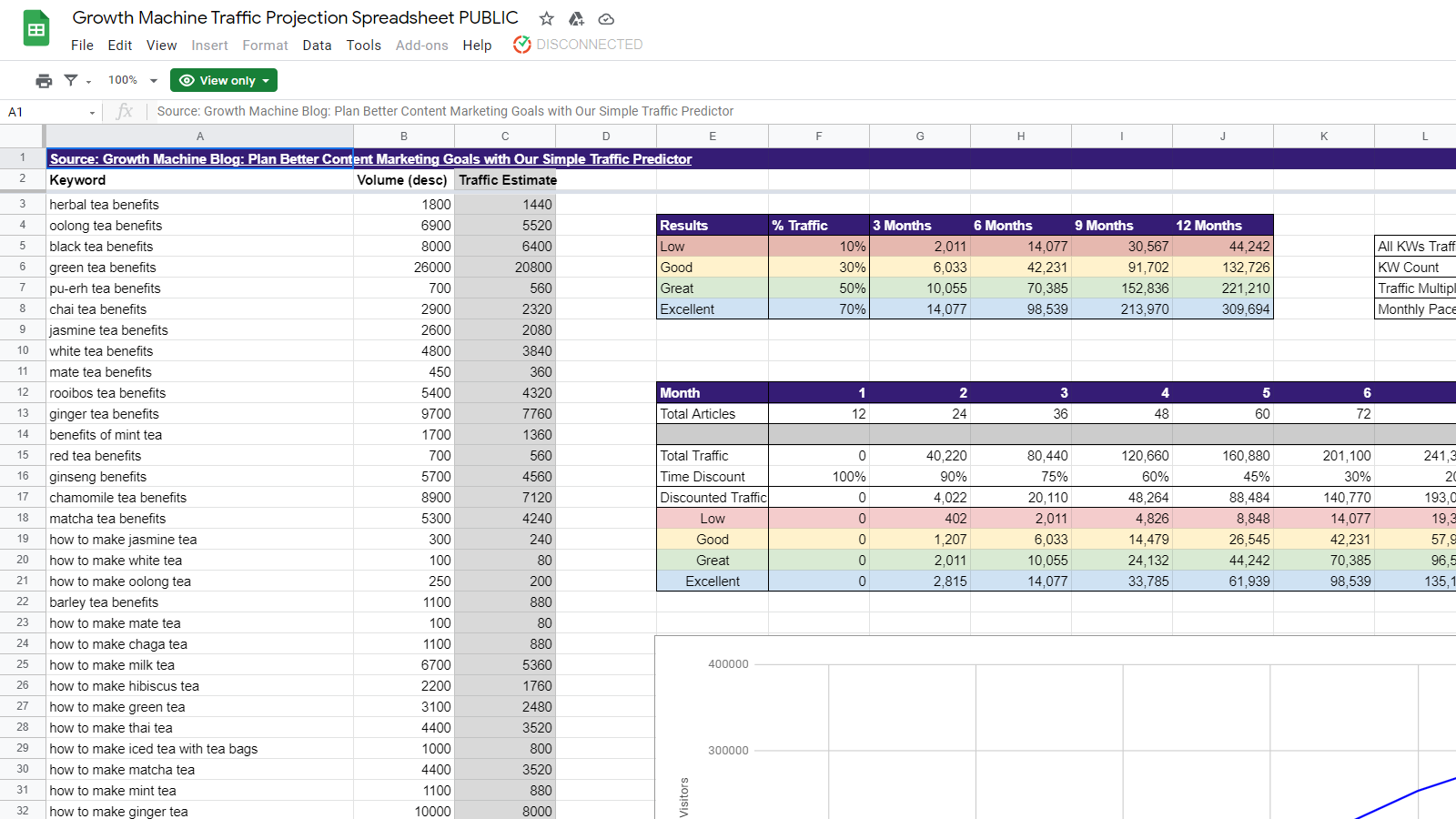 Traffic Predictor Spreadsheet