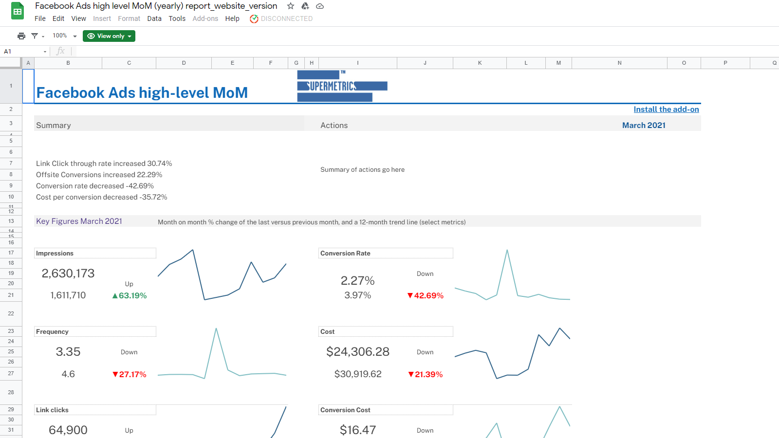 Facebook Ads high-level monthly reporting template