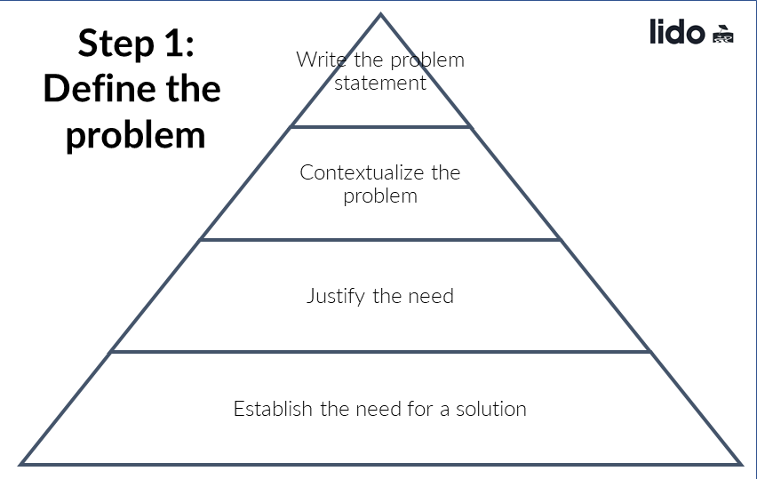 Defining the problem is like building the pyramid. You should start from the bottom, building the foundation, then work upwards.