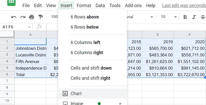 Insert option selected on the main menu, drop down box, Chart highlighted