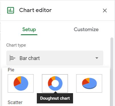Chart editor, Setup tab, Chart type, Doughnut chart selected
