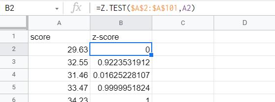Z.TEST applied to all data.