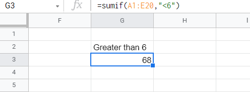 SUMIF function adding all entries with values greater than 6.