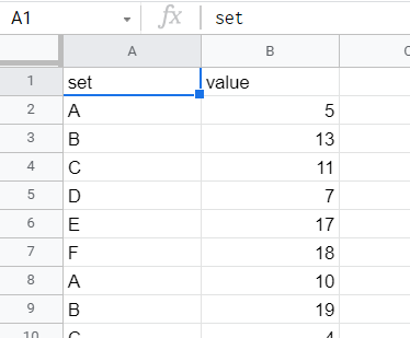 The range containing the values and the set to which it is apart of.