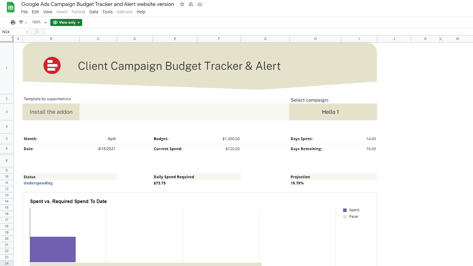 Google Ads Campaign Budget Tracker and Alert website