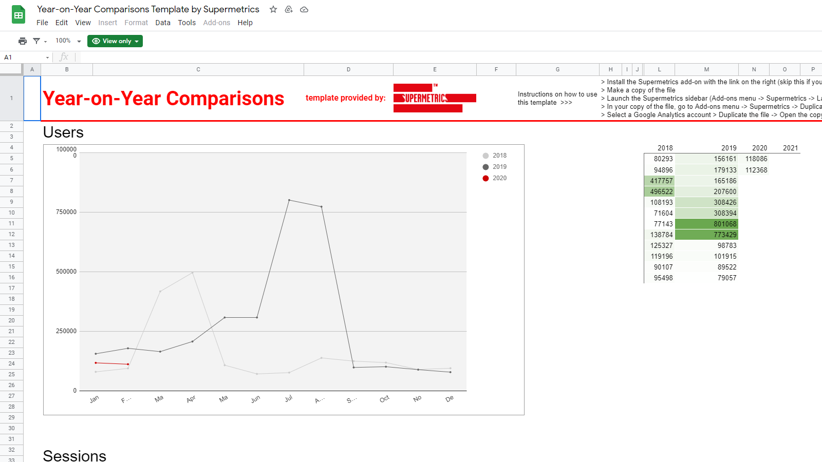 Year-on-year website performance reporting template
