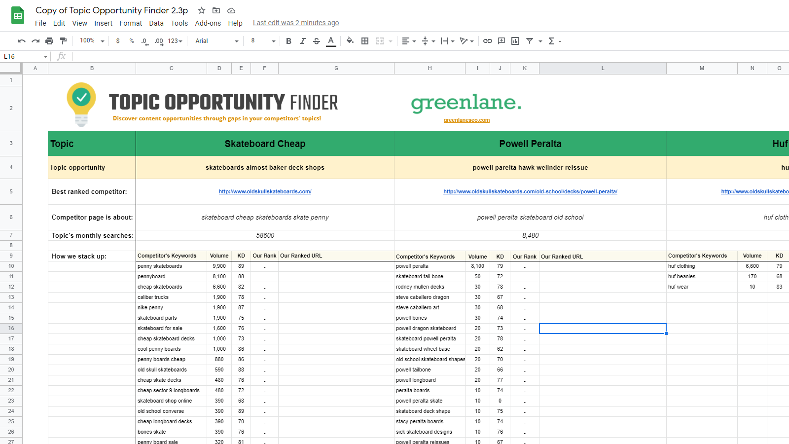 Topic Opportunity Finder