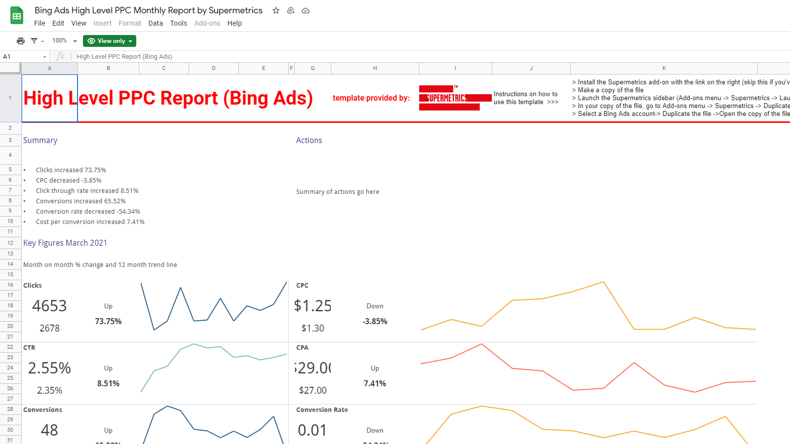 Microsoft Advertising high-level monthly report template
