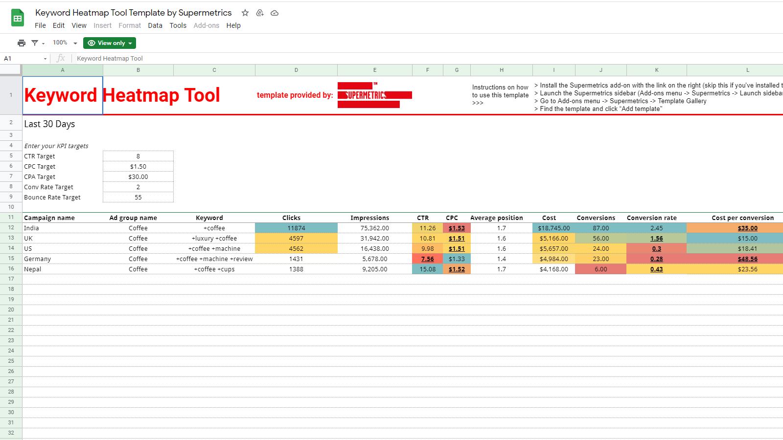 Google Ads keyword heatmap analysis template