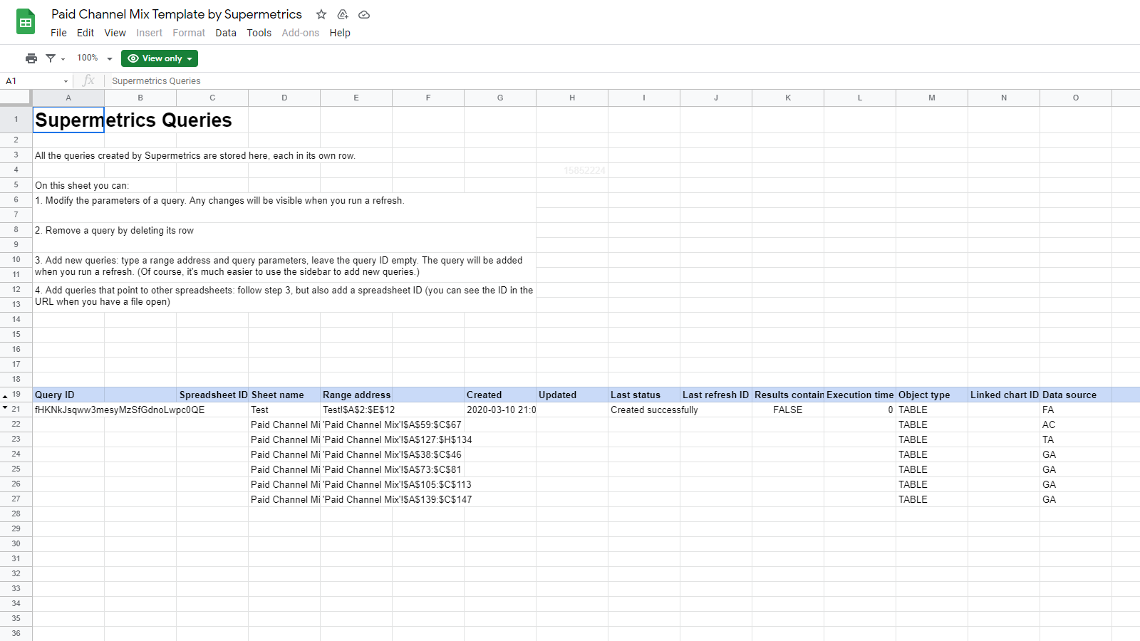 Paid channel mix report for Google Sheets