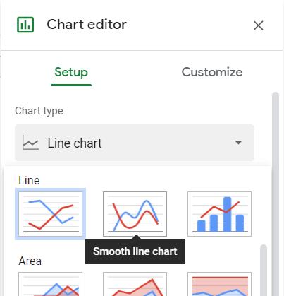 Chart editor, Setup tab, Chart type, Smooth line chart selected