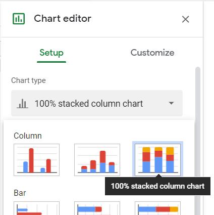 Chart editor, Setup tab, Chart type, 100% stacked column chart selected