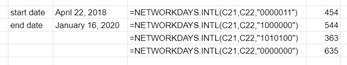 """NETWORKDAYS.INTL function applied to the same start date and end date but with different definitions of """"weekend�. The first row specifies the weekend on Saturday and Sunday. The second row specifies the weekend on Monday. The third row specifies the weekends or day-offs on Monday, Wednesday, and Friday. The last row specifies no day for weekend nor day-off. This gives an extra day as a result of the start date being counted."""