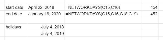 NETWORKDAYS function. The first row counts the number of working days between two dates. The second row counts the number of working days between two dates, excluding the holidays listed in the list below.