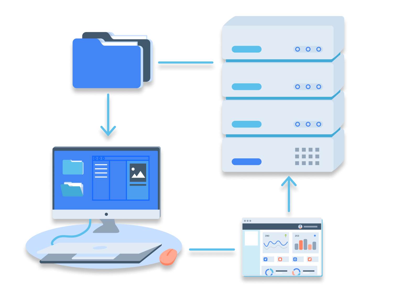 The cycle of a cloud database. User submits data to the database which is stored and retrievable by the owner.