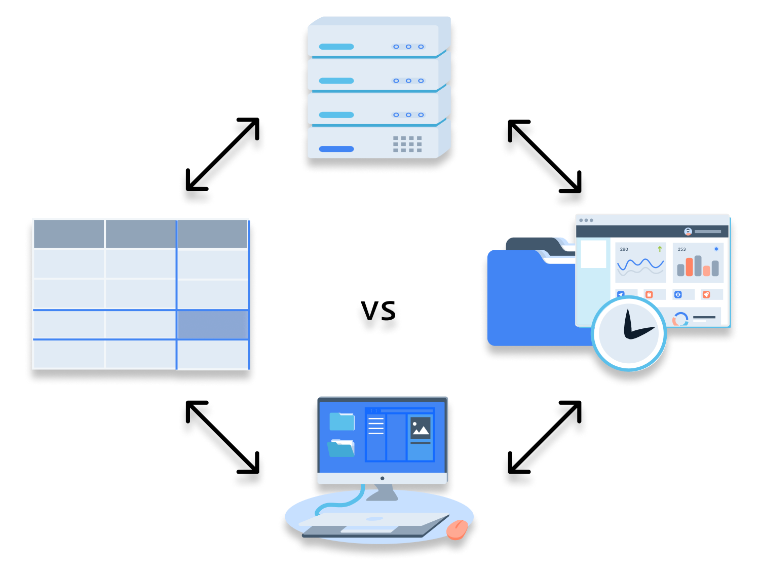 The process a computer uses to access a database via structure, table-like methods of relational databases or the varied methods of nonrelational databases.