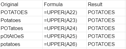UPPER formula applied to different possible inputs