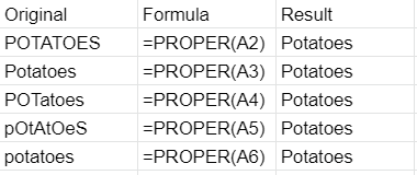 PROPER formula applied to different possible inputs