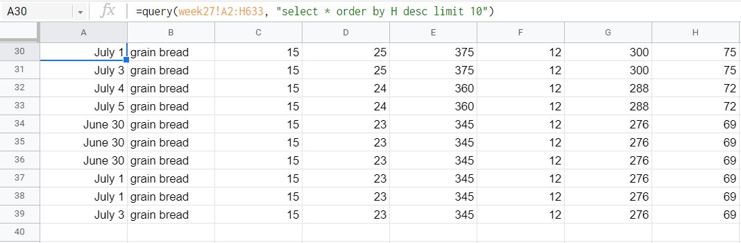 Output of limit plus order by query, with desc clause