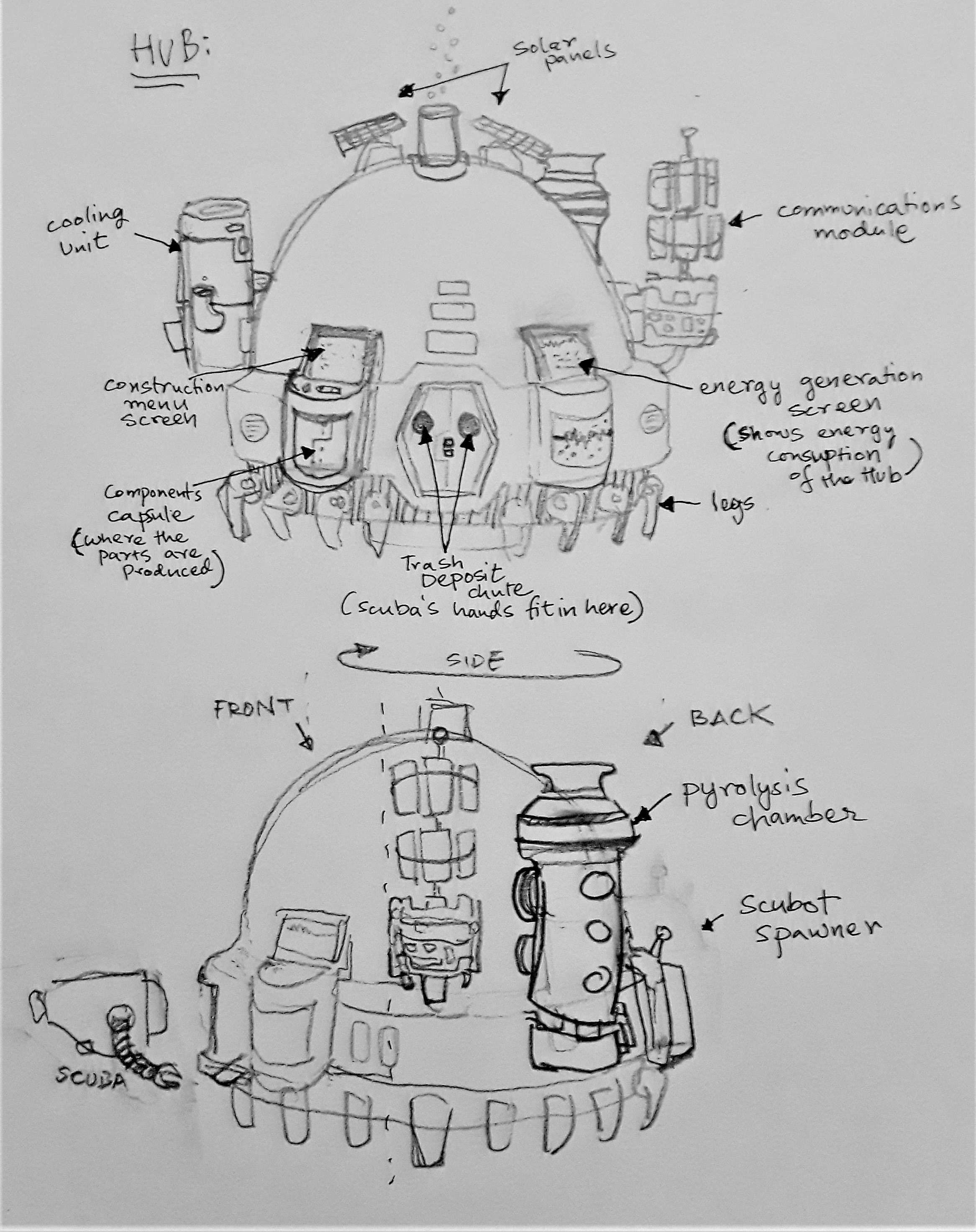 Sketch of Hub on paper
