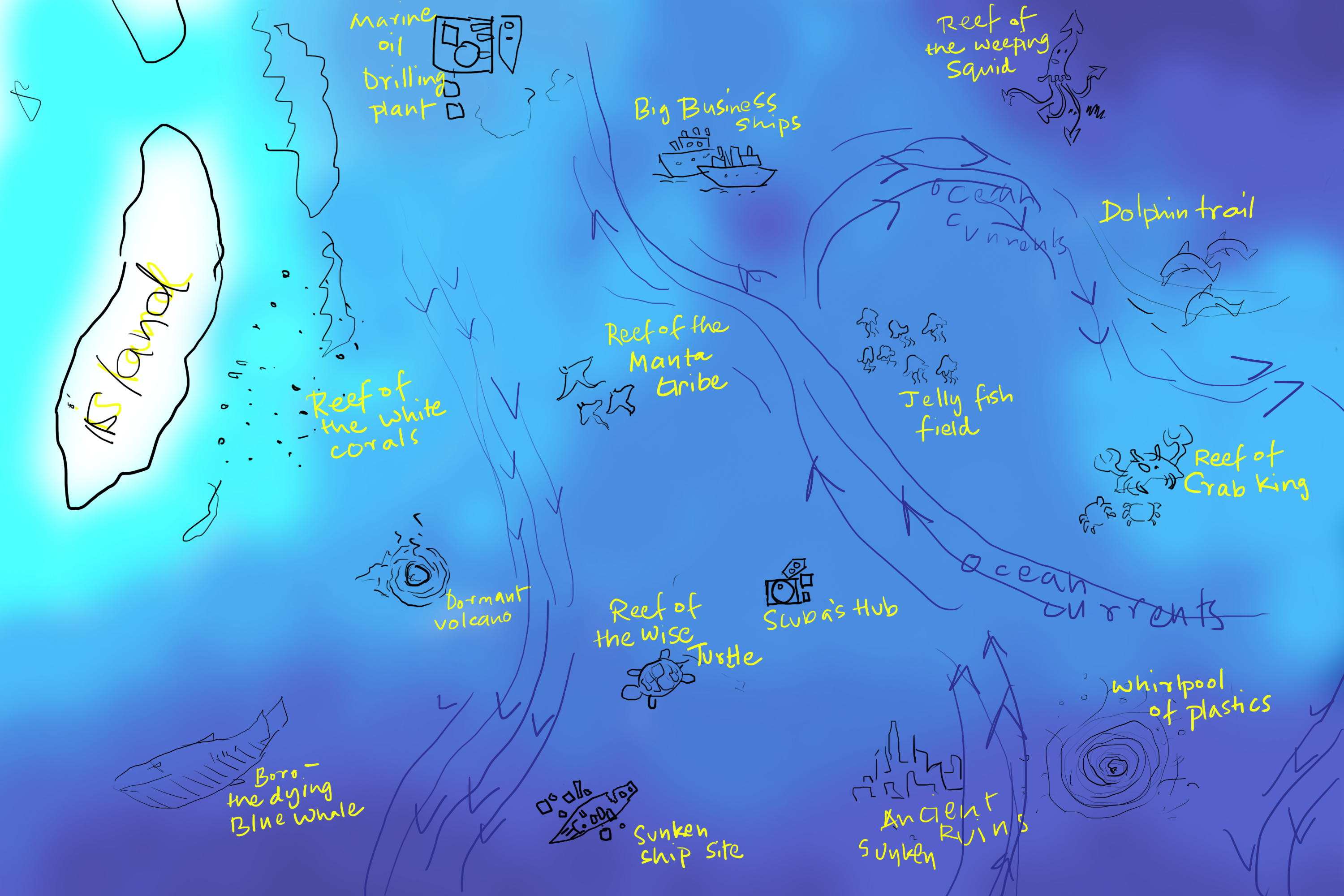 map of different game levels in the ocean