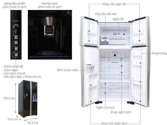 Cấu tạo và nguyên lý hoạt động của tủ lạnh