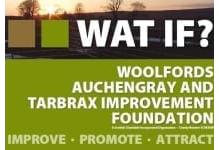 WAT IF logo