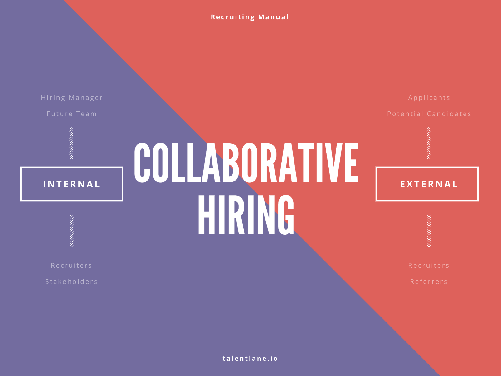 Collaborative Hiring