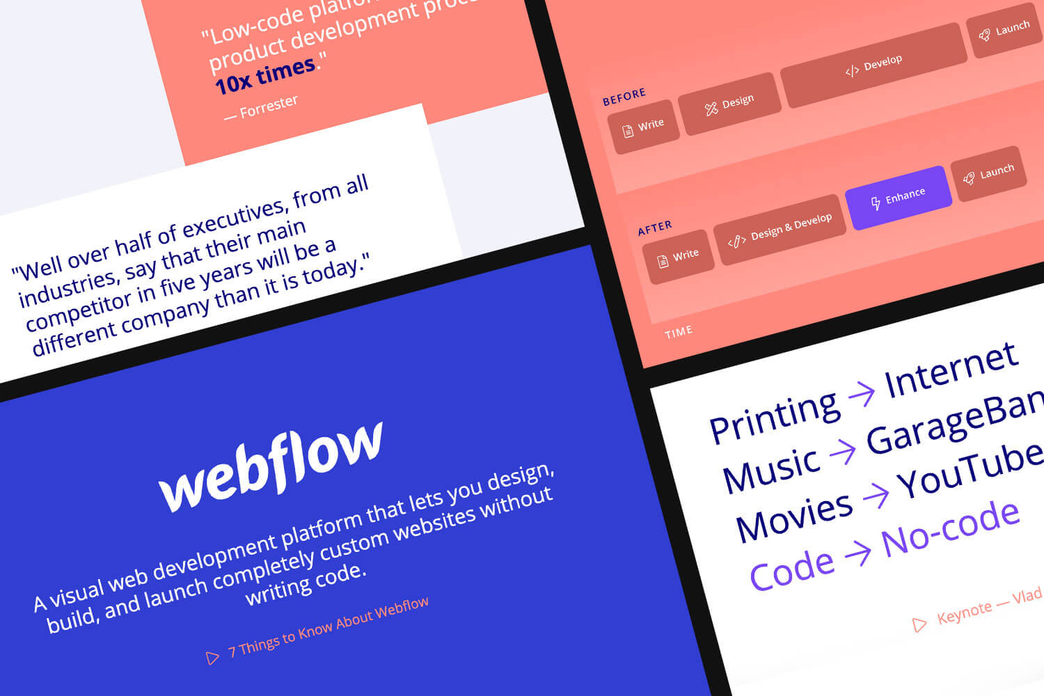 Examples slides from presentation like the definition of Webflow, process, and quotes