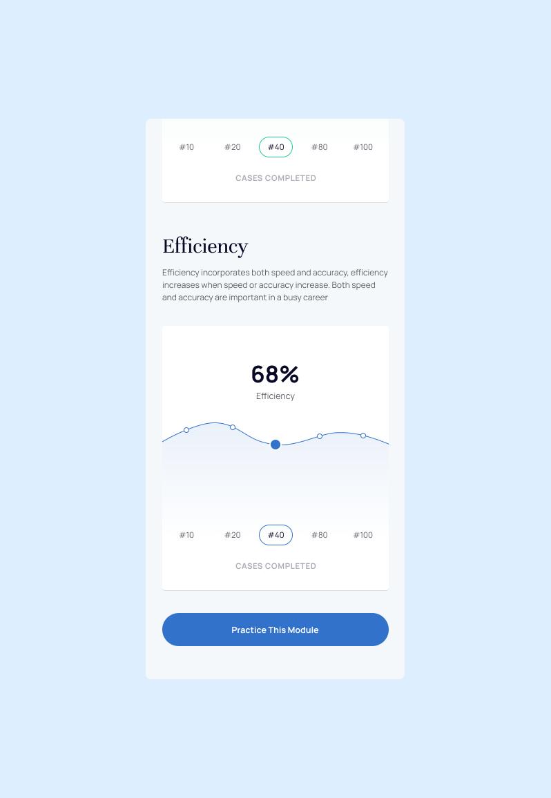 Efficiency tracker on mobile