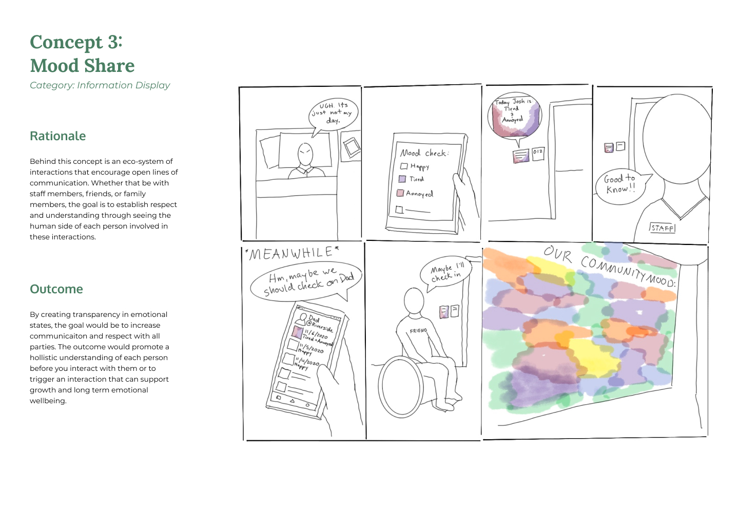 Ideation concept three storyboard with rationale and expected outcome