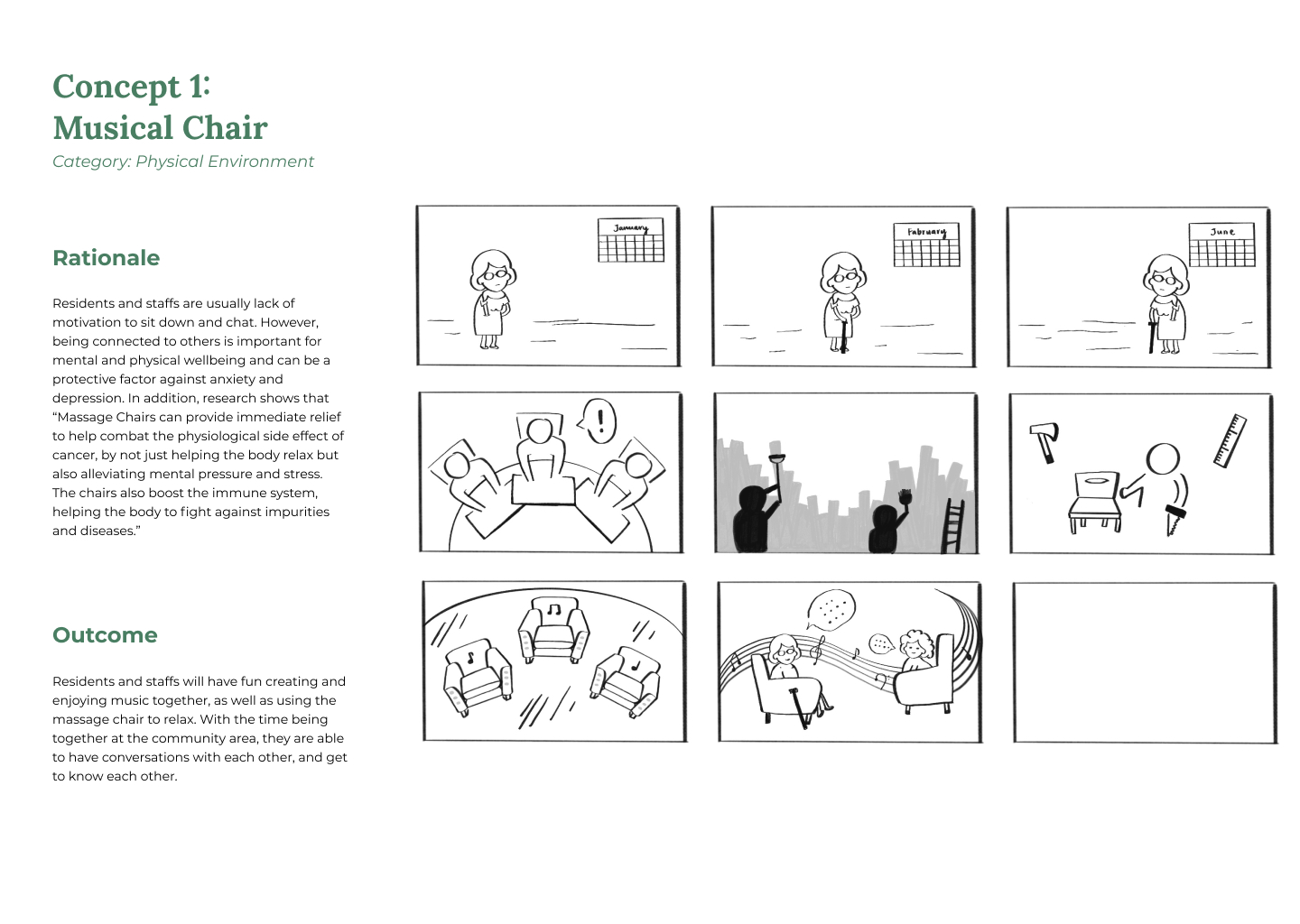 Ideation concept one storyboard with rationale and expected outcome