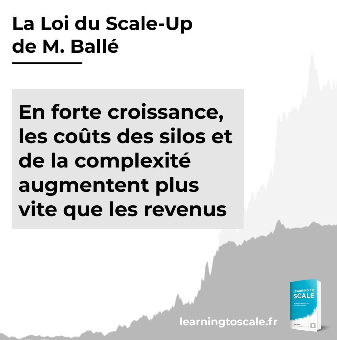 La loi du Scale-up de M. Ballé