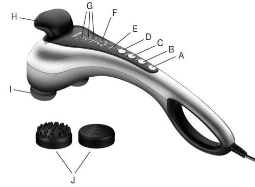 cấu tạo và nguyên lý hoạt động của máy massage cầm tay