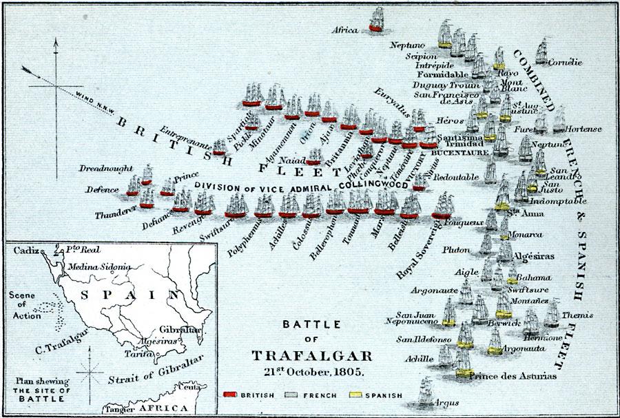 Nelson's battle of Trafalgar strategy